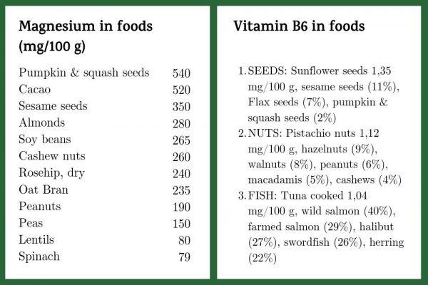 Magneisum och vitamin B6